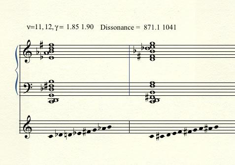 Inharmonic Series